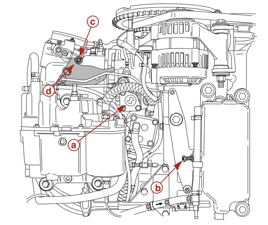 Location of Throttle Position Sensor TPS, Throttle Stop Screw, Roller and Pocket