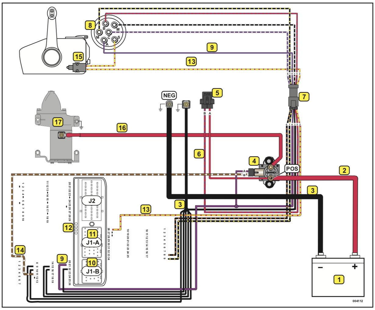 Start Circuit Diagram 2011 Evinrude 115hp