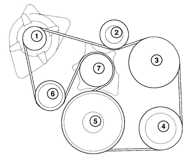 Change accessory drive belt with another if needed. Routing diagram.