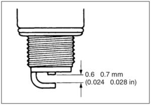 What is the spark plug gap for Suzuki LTZ250